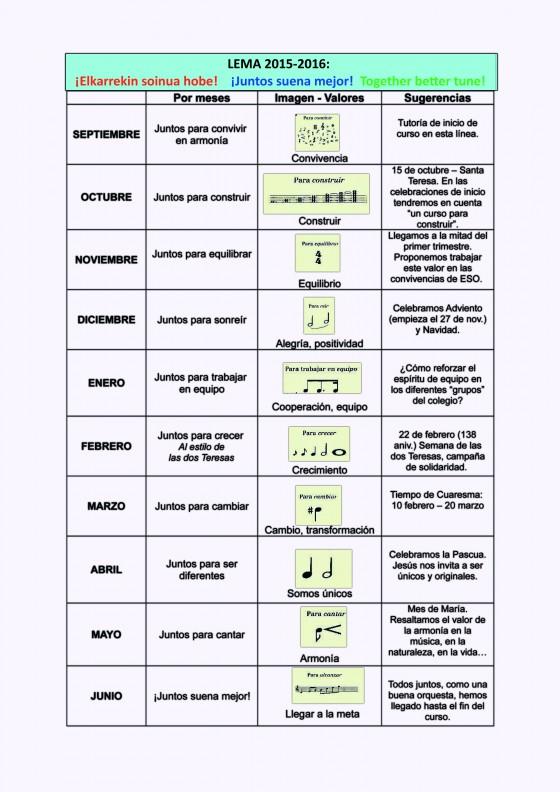 LEMA15-16 pastoral general y por meses copia